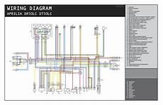 aprilia motorcycles manual pdf wiring diagram fault codes
