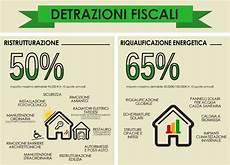 ristrutturazione bagno e detrazioni fiscali detrazioni fiscali 65 o 50 quando ristrutturare