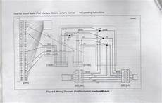 harley davidson radio wiring diagram harman kardon harley davidson radio wiring diagram