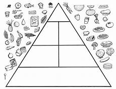 almost unschoolers cloudy with a chance of meatballs food pyramid mobile craft