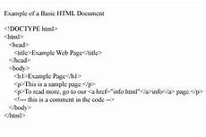 how to write a structured html css stack overflow