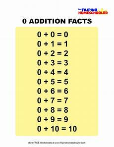 addition worksheets with zero 9669 adding by 0 worksheets and teaching strategies the homeschooler