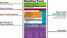 reading a nutrition label youtube