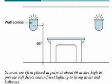 kết quả h 236 nh ảnh cho wall mounted light height from floor