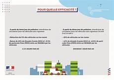 www certificat air gouv qualit 233 de l air 2018 espace presse actualit 233 s