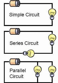 circuit types diagram stem science science electricity electrical engineering dc circuit
