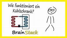 Wie Funktioniert Ein K 252 Hlschrank Brainstack