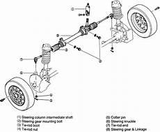 small engine repair training 2003 kia spectra electronic toll collection 2006 kia spectra drive shaft removal instructions 1975 oldsmobile cutlass 5 7l 4bl ohv 8cyl