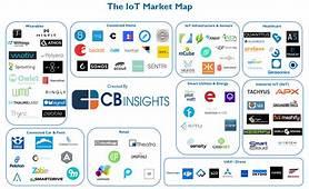 Rewiring Industries 100 IoT Startups Disrupting Auto