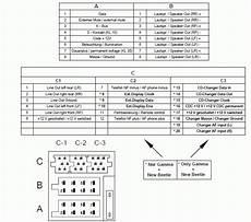 95 passat car audio wiring diagrams 2000 vw passat radio wiring diagram wiring diagram and schematic diagram images