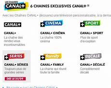 Chaines Canalplus En Clair Sur Freebox Et Sfr Box Du 27 Au