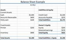 financial statements for small business what you need to know