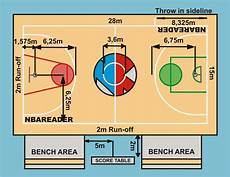 Ukuran Lapangan Basket Bola Basket Standar Internasional