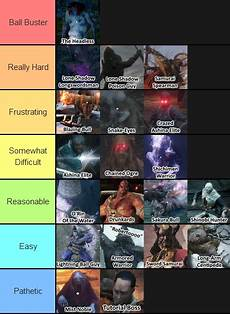 Tier Malvorlagen Sekiro Spoilers Tried To Compile A Difficulty Tier List For The