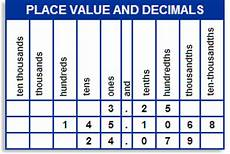 place value of decimals worksheets with answers 7658 math goodies releases version x of popular cd