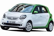 smart forfour ed hatchback review carbuyer