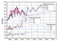 btu cottbus senftenberg fachgebiet bauphysik