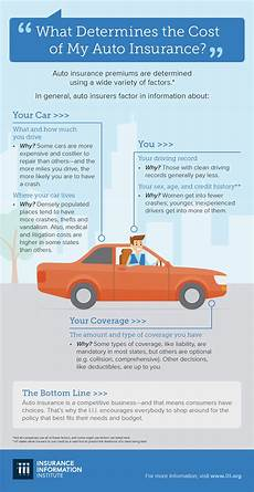 lowest car insurance for drivers car insurance insurance quote