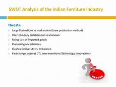 Office Furniture Industry Analysis by Ikea Invades India Market Research Report On Entry