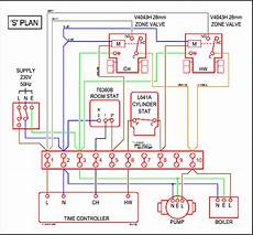 i have a flexicom 12 hx boiler with a ariston unvented cylinder and two 2 port zone valves for