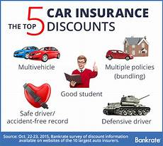 agency car insurance who offers the most car insurance discounts bankrate