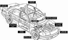 roadworthy certificate clayton k1 motors