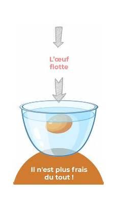 Astuces Cuisine Comment Savoir Si Un œuf Est Bon