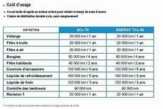 Fr 233 Quence Vidange Voiture Diesel Doccas Voiture