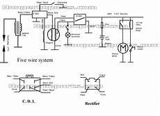 110cc Basic Wiring Setup Atvconnection Atv