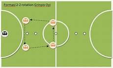 Cara Bermain Futsal Yang Baik Dan Benar Dunia Remaja