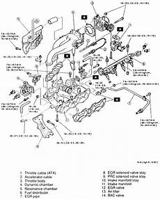 Topic Officiel Mazda 323 Ba 1994 1998 Page 338