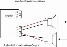 300w subwoofer power lifier wiring diagramskema rangkaian wiring schema blogs