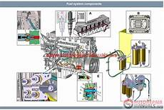 volvo ec380d ec480d b to d service training auto repair manual heavy equipment