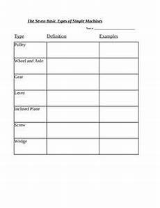 levers pulleys gears unit on pinterest simple machines worksheets and coloring books