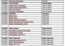contoh soal myob perusahaan dagang pdf
