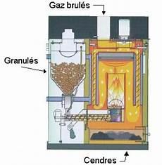prix installation chauffage central pellets pellet de chauffage energies naturels