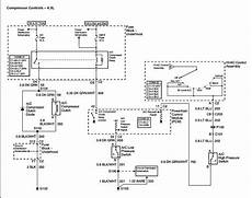 92 gmc sanoma wiring schematics i a 2003 gmc sonoma where the ac is not working i checked all of the fuses and they