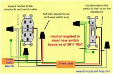 how to wire a light switch from an outlet diagram fuse