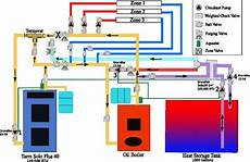 Water Storage Tank Piping Diagram For Water Storage Tank