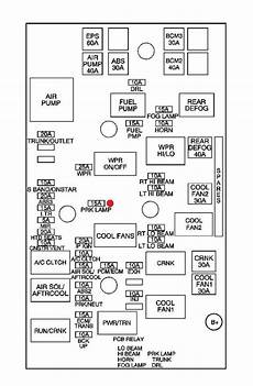 2006 Chevy Cobalt Fuse Box Diagram Fuse Box And Wiring