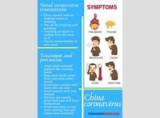 treatment for coronavirus