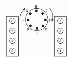 Firing Order For Small Block Chevy Engine Wallpaperzen Org