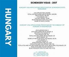 hungarian embassy washington dc 5 easy steps to apply