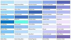 amazing caribbean blue paint portraits billion estates