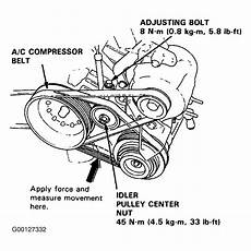 download car manuals 1989 acura legend head up display how to set timing for a 1994 acura nsx toyota honda timing belts and chains