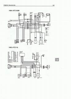 110cc Engine Wiring Diagram Wiring Diagram