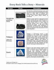 Minerals Of The World Chart Every Rock Tells A Story Mineral Description Chart