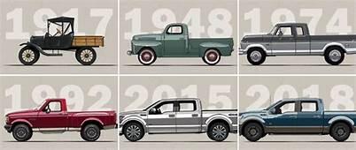 Ten Decades Of Trucks Ford Celebrates 100 Years Pickup