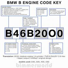 bmw code 2ded what is the difference between powertrain of 740e and 530e