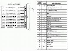 99 ford f250 fuse box diagram 99 ford f 250 power distribution box diagram wiring forums